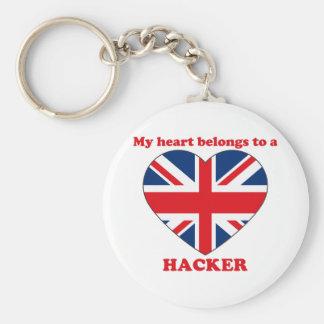 Hacker Key Chain