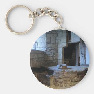 Haddon Hall Medieval Kitchen Keychain