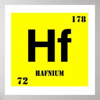Hafnio Poster