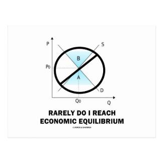Hago raramente alcanzo el equilibrio económico (la tarjetas postales