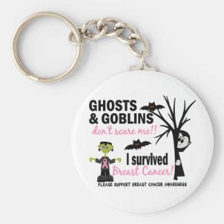 Halloween 1 Breast Cancer Survivor Basic Round Button Keychain