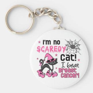Halloween 2 Breast Cancer Survivor Basic Round Button Keychain