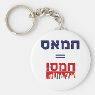 Hamas Means Violence! Basic Round Button Keychain