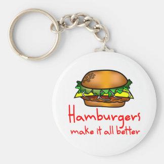 Hamburger Lover Basic Round Button Keychain