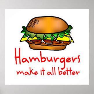 Hamburger Lover Posters