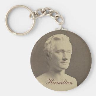 Hamilton Bust keychain
