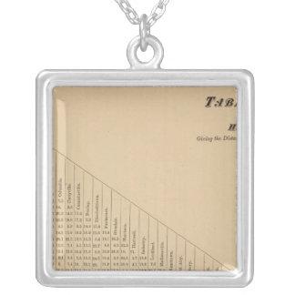 Hamilton County Atlas 2 Silver Plated Necklace