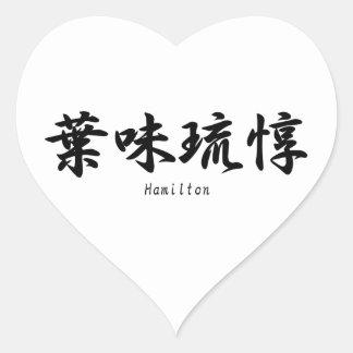 Hamilton translated into Japanese kanji symbols. Sticker