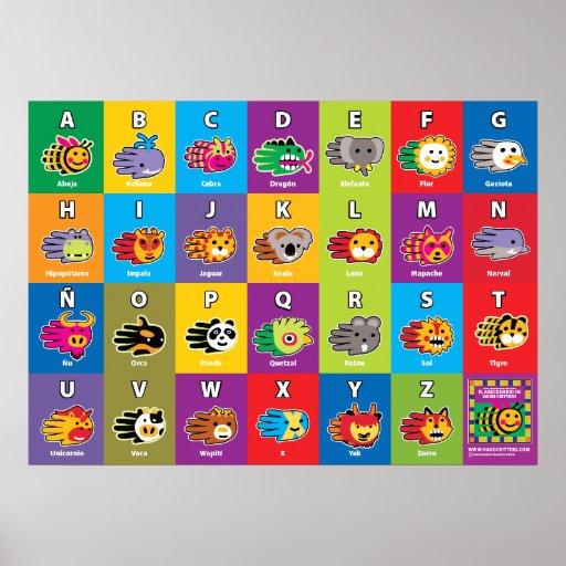 Hand Critter Spanish ABC Alphabet for Kids Poster