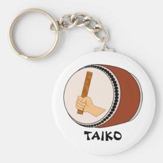Hand Holding Stick Taiko Drum Japanese Drumming Basic Round Button Keychain