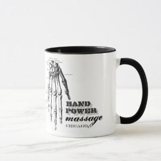 Hand to Mouth Cup