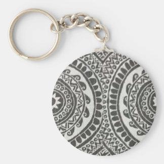Handmade Design Basic Round Button Keychain