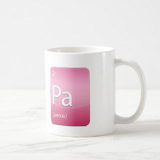 Hands off, it's Patricia's mug