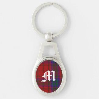 Handsome Clan MacDougall Plaid Monogram Key Chain