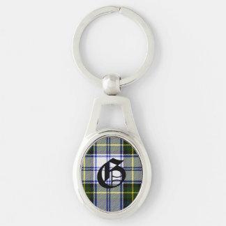 Handsome Gordon Dress Plaid Monogram Key Chain