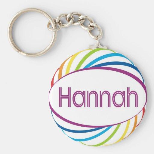 Hannah Llavero Redondo Tipo Pin