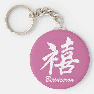 Happiness Beauceron Keychain