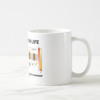Happiness In Life Depends Upon Balanced Gradient Classic White Coffee Mug