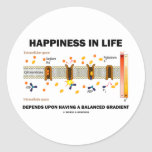 Happiness In Life Depends Upon Balanced Gradient Round Sticker