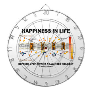 Happiness In Life Depends Upon Having Balanced Dart Board