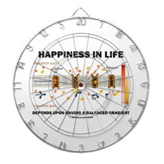 Happiness In Life Depends Upon Having Balanced Dartboards