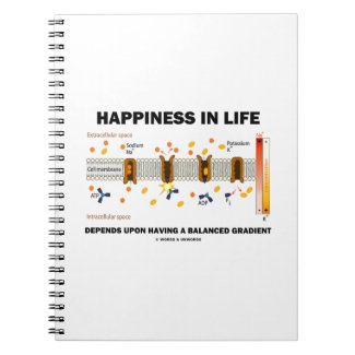 Happiness In Life Depends Upon Having Balanced Notebook