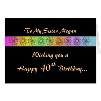 Happy 40th Customizable Birthday Card