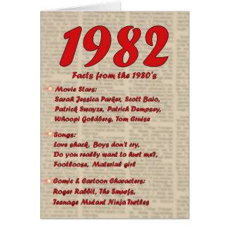 Happy Birthday 1982 Year of birth news 80's 80s Card