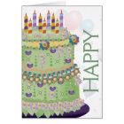 """Happy Birthday"" Cake & Balloons - Birthday Card 2"