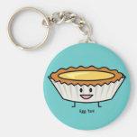 Happy Egg Tart Basic Round Button Keychain