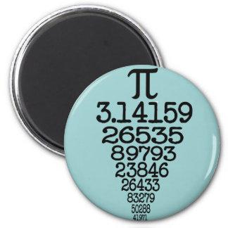 Happy Pi Day Fridge Magnets