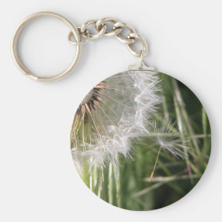 Hard to let Go! Keychain