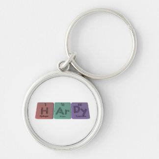 Hardy-H-Ar-Dy-Hydrogen-Argon-Dysprosium.png Key Chains