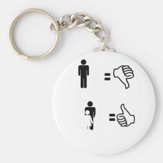 Harems FTW Basic Round Button Keychain