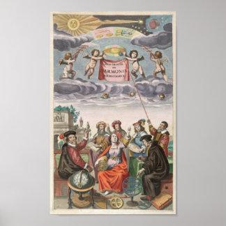 Harmonia Macrocosmica of Andreas Cellarius Print