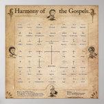 Harmony of the Gospels Poster