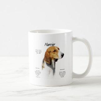 Harrier History Design Coffee Mug