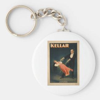 Harry Kellar performs Levitation 1895 Magic Keychain