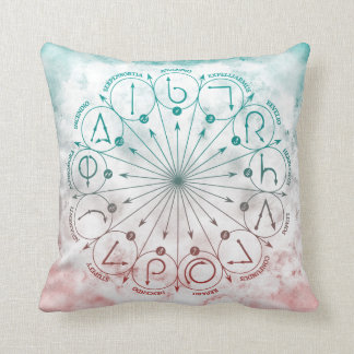Harry Potter Spell   Spells & Charms Instruction C Throw Pillow