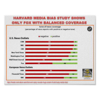 HARVARD MEDIA BIAS STUDY -ONLY FOX FAIR COVERAGE POSTER