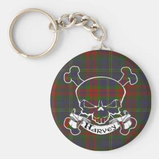Harvey Tartan Skull Keychain