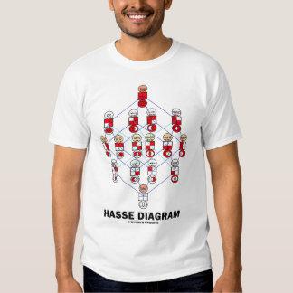 Hasse Diagram (Logic Tesseract) T-shirt