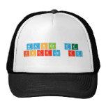 manga de forros xD  Hats
