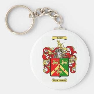 Hauer Basic Round Button Keychain