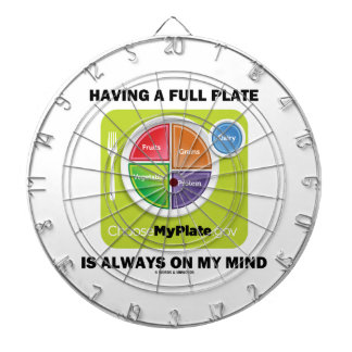 Have A Full Plate Is Always On My Mind Food Groups Dartboards