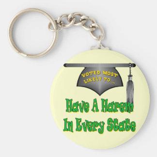 Have A Harem Basic Round Button Keychain