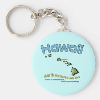 Hawaii HI Motto ~ Haka Tiki Mou Sha'ami Leeki Basic Round Button Keychain
