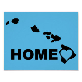 Hawaii Home Away From State Poster Sign