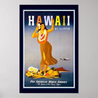 Hawaii Vintage Travel Posters