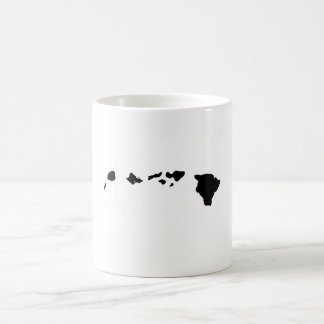 Hawaiian Islands Coffee Mug